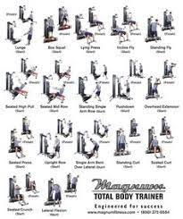 Multi Gym Exercise Chart Image Result For Free Multi Gym Exercises Chart Gym Charts