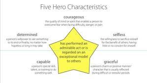 of a hero essay description of a hero essay