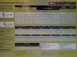 Easton Aluminium Arrow Chart Choosing The Proper Arrow For Your Hunting Setup