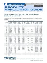 Sheet Steel Gage Stainless Steel Gauge Thickness Chart