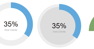 Pie Chart Jquery Plugin Free Download 10 Libraries To Create Circular Charts Jquery By Example