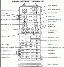 2011 taurus fuse box wiring diagram schemes 2005 ford taurus se fuse box diagram 2006 ford taurus fuse box diagram 2011 12 23 055331 58921755 2010 ford taurus fuse diagram