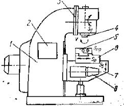 Реферат Отчет по прохождению производственной практики на  В станине 1 размещена коробка скоростей 2 Шпиндельная головка 3 смонтирована в верхней части станины и может поворачиваться в вертикальной плоскости