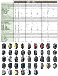 Timeless Auto Tire Comparison Chart Tire Dimensions Diagram