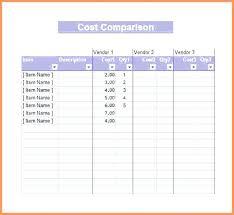 Supplier Scorecard Template Excel Vendor Cost Analysis Template Supplier Scorecard Template Free Cost
