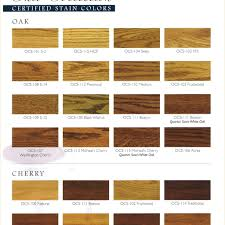 kinds of wood for furniture. Wood Types Furniture. Of Furniture Finishes Kinds For L