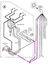 tbi distributor wiring diagram vita mind com tbi distributor wiring diagram 3 0 wiring diagram wiring diagram engine specs 3 0 wiring diagram