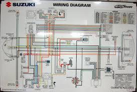 suzuki motorcycle wiring diagram legend not lossing wiring diagram • suzuki wire diagram wiring diagram third level rh 2 15 21 jacobwinterstein com suzuki motorcycle wiring codes suzuki gs 1000 wiring diagram