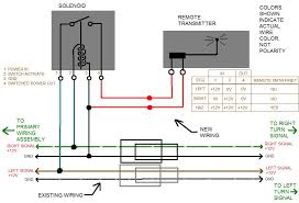 megapro remote wiring diagram megapro image wiring xr400 wiring diagram wiring diagrams and schematics on megapro remote wiring diagram