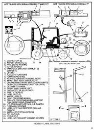 hyster forklift truck type a177 h2 00xl (h40xl), h2 50xl (h50xl hyster forklift ignition wiring diagram original illustrated factory workshop manual for hyster forklift truck type a177 original factory manuals for hyster forclift trucks, contains high quality