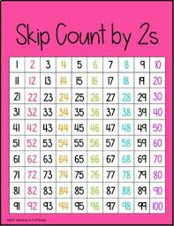 Counting By 25 Chart Bright Skip Count And Partners Of 10 Posters Hundreds