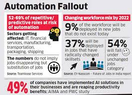 New Jobs Ai Will Cause Role Changes Not Necessarily Job Losses