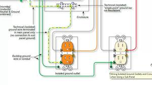 isolated ground on vimeo Isolated Ground Receptacle Wiring Diagram Isolated Ground Receptacle Wiring Diagram #1 wiring diagram of isolated ground receptacle
