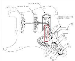 Fender strat wiring diagram and