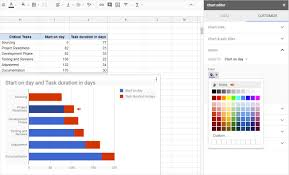 Google Sheets Project Timeline Template Working With Google Docs