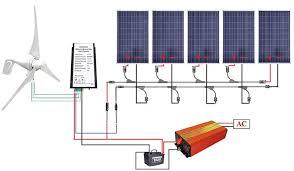 diy off grid solar power kits diy projects ideas diy solar panel system wiring diagram diagrams base off grid solar electric power systems for your home plete