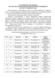 Графики контрольных работ по русскому языку класс  Входной контроль аналитическая справка