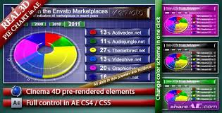 Videohive 3d Pie Chart Infographics Free After Effects