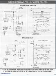 3910 ford tractor wiring diagram wiring diagram enchanting honeywell actuator wiring diagrams frieze electrical ford 4600 wiring schematic 3910 ford tractor wiring diagram