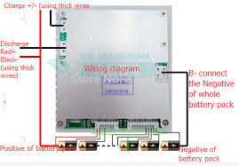bms ddc wiring diagram bms image wiring diagram building management system wiring diagram annavernon on bms ddc wiring diagram