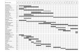 Gantt Chart For Starting A Business Gantt Chart Emilyanne2288