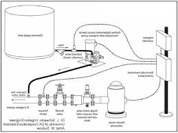home sprinkler system design. fire fighting sprinkler systems inexpensive home best system design a