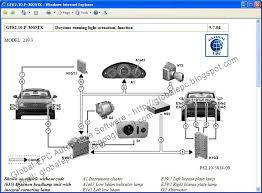 auto wiring diagram software images auto wiring diagram program auto radio wiring diagrams for