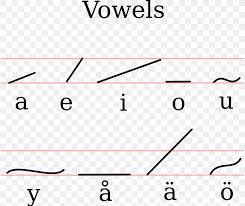 Gregg Shorthand Chart Melin Shorthand Vowel Gregg Shorthand Pitman Shorthand Png