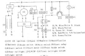 110cc wire harness diagram oasissolutions co wiring diagram large size of harness archived on category post cc engine 110cc wire atv