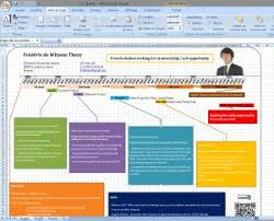 Resume Chart Exemple Of A Resume As A Gantt Chart Done With Excel