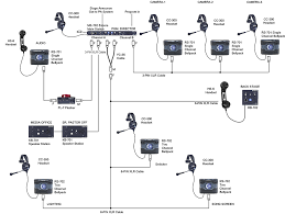 small church diagram small database wiring diagram images 1381874209 small church simple partyline systems and wired beltpacks