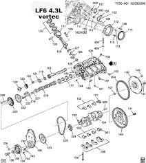 chevy 4 3 vortec wiring diagram chevy printable wiring 1996 v6 vortec engine diagram 1996 wiring diagrams source · 96 4 3