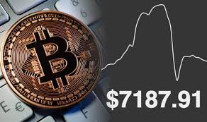Bitcoin is the currency of the internet: Bitcoin Price How Much Is A Bitcoin Worth City Business Finance Express Co Uk