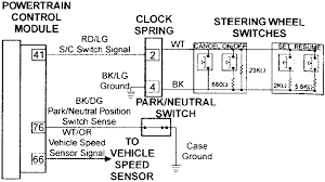 1993 honda del sol 1 6l mfi 4cyl repair guides electronic 2 wiring schematic for the vehicle speed sensor 1996 97 models