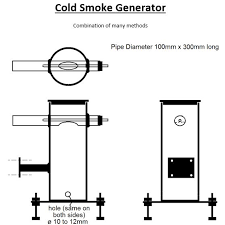 this allows the most flexibility between free standing or clipping onto the side of you smoker box you would need a wooden or steel cabinet for this