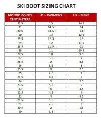 25 Fresh Ski Binding Size Chart