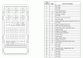 ford e 150 fuse box diagram complete wiring diagrams \u2022 1998 ford econoline e350 fuse box diagram 2010 ford e150 fuse box diagram wire data u2022 rh coller site 1994 ford e150 fuse box diagram 1998 ford econoline e150 fuse box diagram