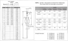 Needle Jet Chart Needle Keihin N427 48 Jetsrus