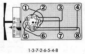 351 modified engine diagram fixya need the diagram for the firing order of a 1977 351 modified