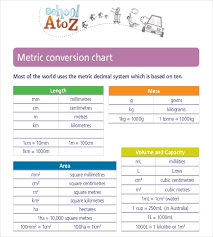 Length Measurement Chart For Kids Metric Conversion Chart Templates 10 Free Word Excel