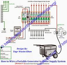 house wiring outlet the wiring diagram collection wiring 220 volt outlet portable generator pictures house wiring