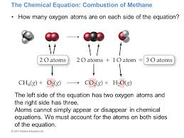 the chemical equation combustion of methane