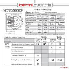 optid optidrive die cast aluminum alloy cone opti1232d on the road vehicle subwoofers optidrive 12