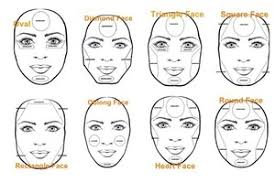 contouring for different face shapes. here\u0027s a photo from pinterest contouring for different face shapes e