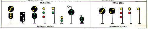 Norac Signal Chart Norac Signal Rules
