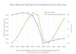 economic growth vs economic development essay economic  economic growth vs economic development essay