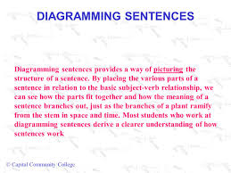diagramming sentences     diagramming sentences © capital    diagramming sentences © capital community college diagramming sentences provides a way of picturing the structure of
