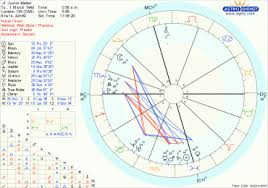 Selena Gomez Natal Chart The Planets And Justin Bieber Katie Turner Know Your