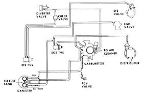 1l engine diagram gm 3 quick start guide of wiring diagram • 1l sensor location diagram gm 3 automotive wiring diagrams rh 67 kindertagespflege elfenkinder de sensor locations for 3 1 1994 cavalier engine 3 1 liter v6