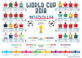 Premier League Wall Chart Pixel Premier League Thepixelpl Twitter